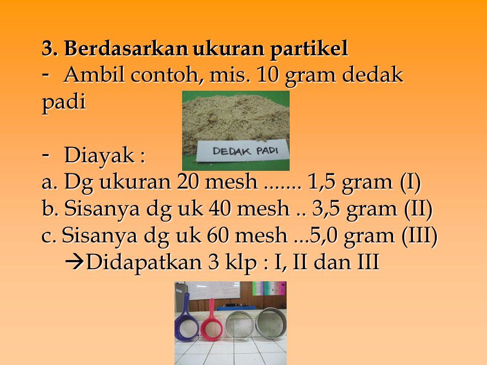 3. Berdasarkan ukuran partikel - Ambil contoh, mis. 10 gram dedak padi - Diayak : a. Dg ukuran 20 mesh....... 1,5 gram (I) b. Sisanya dg uk 40 mesh..