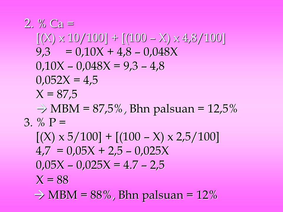 2. % Ca = [(X) x 10/100] + [(100 – X) x 4,8/100] 9,3 = 0,10X + 4,8 – 0,048X 0,10X – 0,048X = 9,3 – 4,8 0,052X = 4,5 X = 87,5  MBM = 87,5%, Bhn palsua