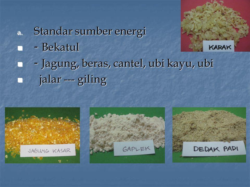 a. Standar sumber energi - Bekatul - Bekatul - Jagung, beras, cantel, ubi kayu, ubi - Jagung, beras, cantel, ubi kayu, ubi jalar --- giling jalar ---