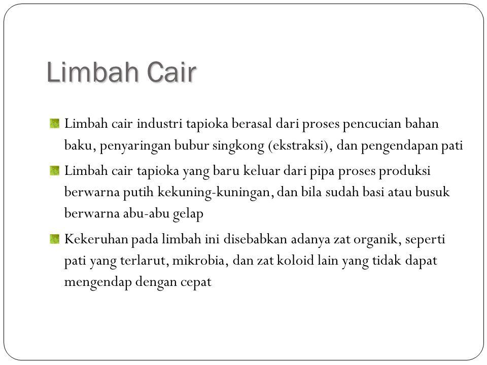 Limbah Cair Limbah cair industri tapioka berasal dari proses pencucian bahan baku, penyaringan bubur singkong (ekstraksi), dan pengendapan pati Limbah