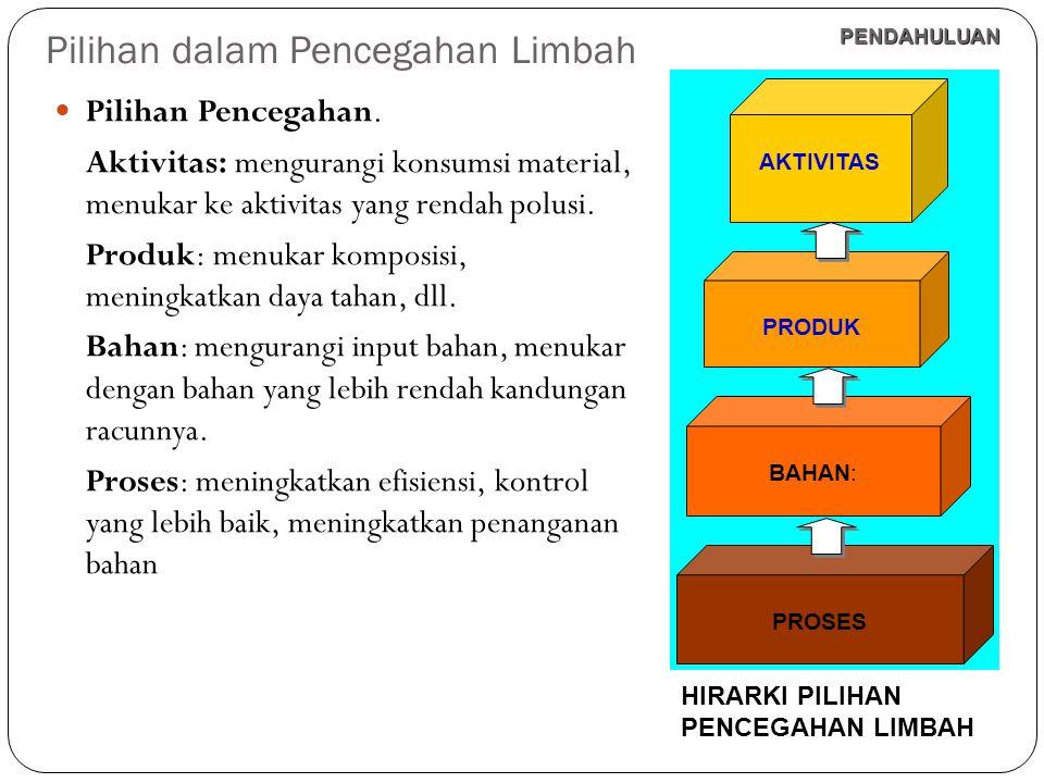 Pilihan dalam Pencegahan Limbah Pilihan Pencegahan. Aktivitas: mengurangi konsumsi material, menukar ke aktivitas yang rendah polusi. Produk: menukar