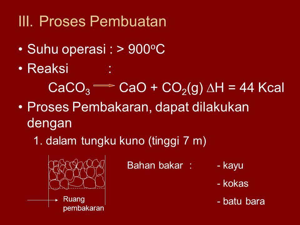 III. Proses Pembuatan Suhu operasi : > 900 o C Reaksi : CaCO 3 CaO + CO 2 (g)  H = 44 Kcal Proses Pembakaran, dapat dilakukan dengan 1. dalam tungku