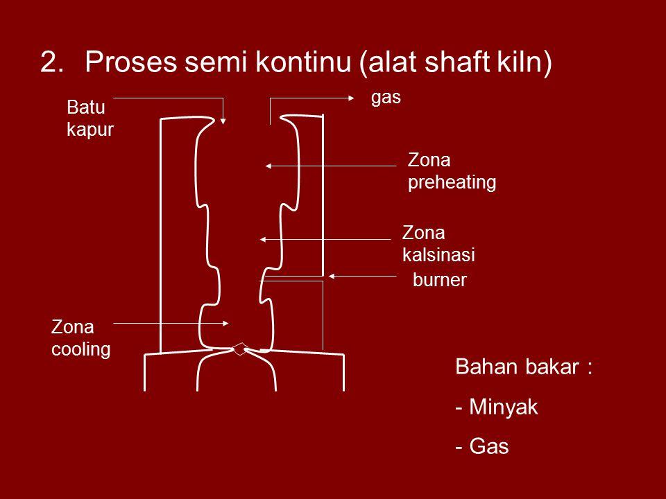2.Proses semi kontinu (alat shaft kiln) Zona kalsinasi Zona preheating burner Batu kapur gas Zona cooling Bahan bakar : - Minyak - Gas
