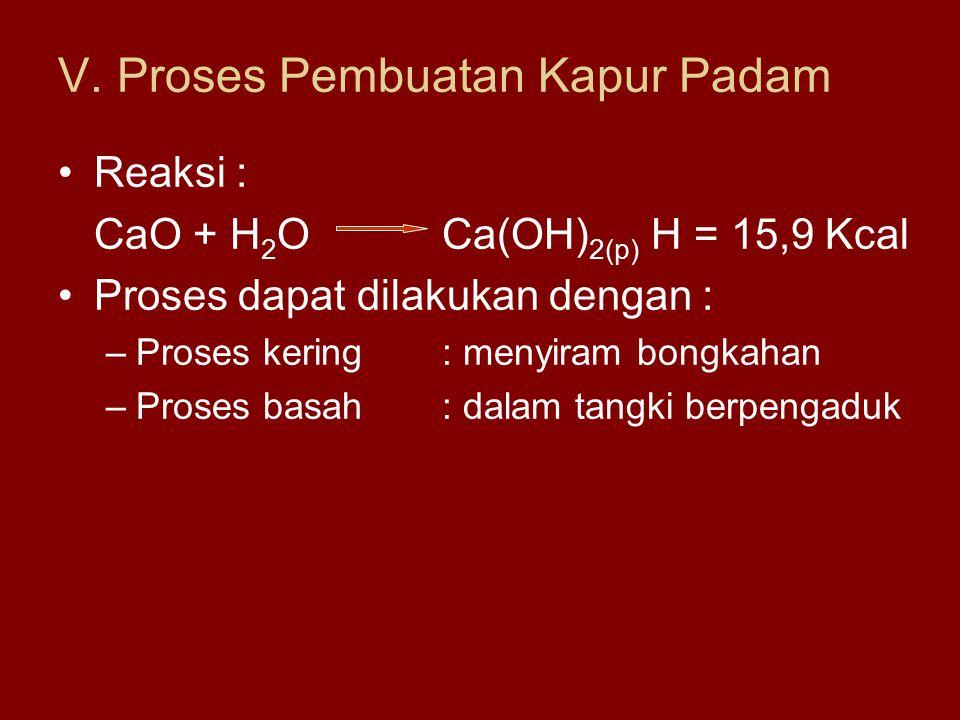 V. Proses Pembuatan Kapur Padam Reaksi : CaO + H 2 OCa(OH) 2(p) H = 15,9 Kcal Proses dapat dilakukan dengan : –Proses kering: menyiram bongkahan –Pros
