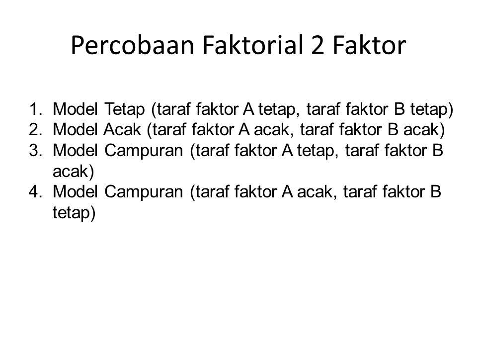 Percobaan Faktorial 2 Faktor 1.Model Tetap (taraf faktor A tetap, taraf faktor B tetap) 2.Model Acak (taraf faktor A acak, taraf faktor B acak) 3.Mode