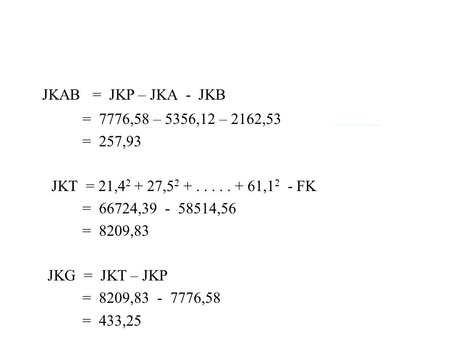 JKAB = JKP – JKA - JKB = 7776,58 – 5356,12 – 2162,53 = 257,93 JKT = 21,4 2 + 27,5 2 +..... + 61,1 2 - FK = 66724,39 - 58514,56 = 8209,83 JKG = JKT – J