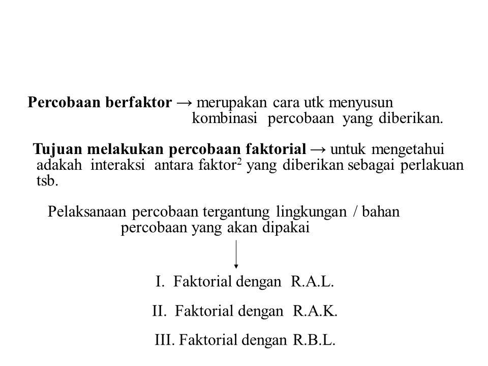 Analisis Ragam Sumber Keragaman d.b.J.