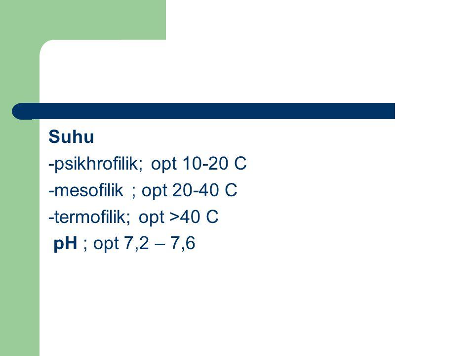 Suhu -psikhrofilik; opt 10-20 C -mesofilik ; opt 20-40 C -termofilik; opt >40 C pH ; opt 7,2 – 7,6