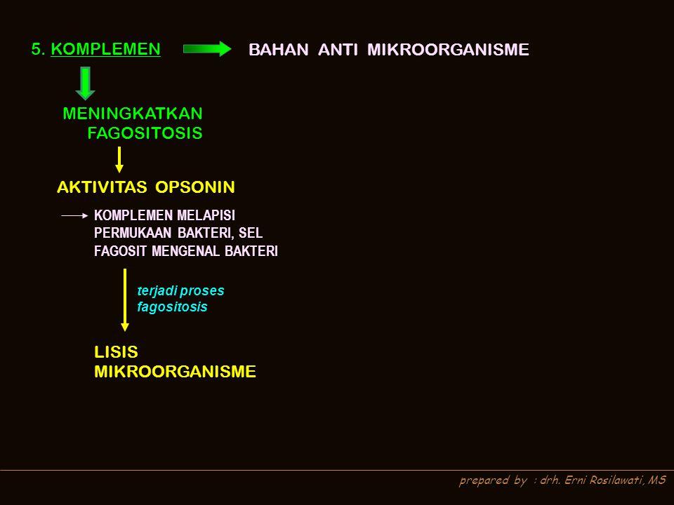 prepared by : drh. Erni Rosilawati, MS 5. KOMPLEMEN BAHAN ANTI MIKROORGANISME MENINGKATKAN FAGOSITOSIS AKTIVITAS OPSONIN KOMPLEMEN MELAPISI PERMUKAAN