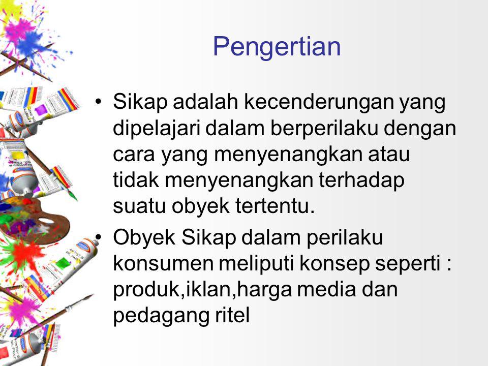 Karakteristik sikap 1.Sikap adalah kecenderungan yg dipelajari Hasil dari pengalaman langsung mengenai produk,informasi dari orang lain,iklan di media massa 2.Sikap mempunyai konsistens i walaupun konsisten, sikap dapat dirubah 3.Sikap terjadi dalam situasi tertentu