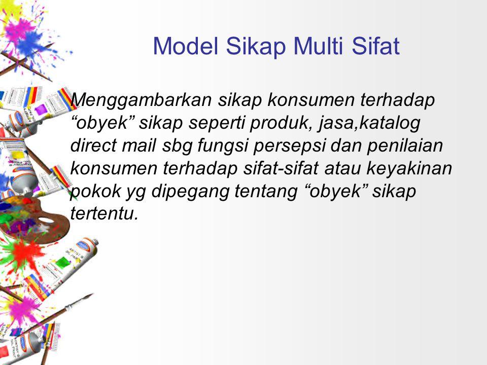 "Model Sikap Multi Sifat Menggambarkan sikap konsumen terhadap ""obyek"" sikap seperti produk, jasa,katalog direct mail sbg fungsi persepsi dan penilaian"