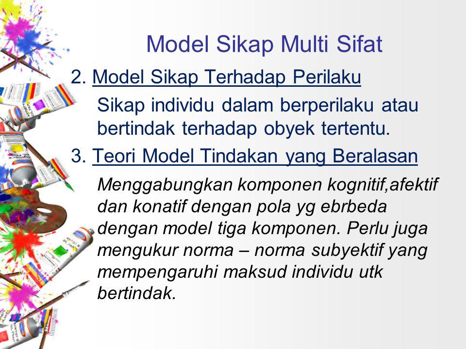2. Model Sikap Terhadap Perilaku Sikap individu dalam berperilaku atau bertindak terhadap obyek tertentu. 3. Teori Model Tindakan yang Beralasan Mengg