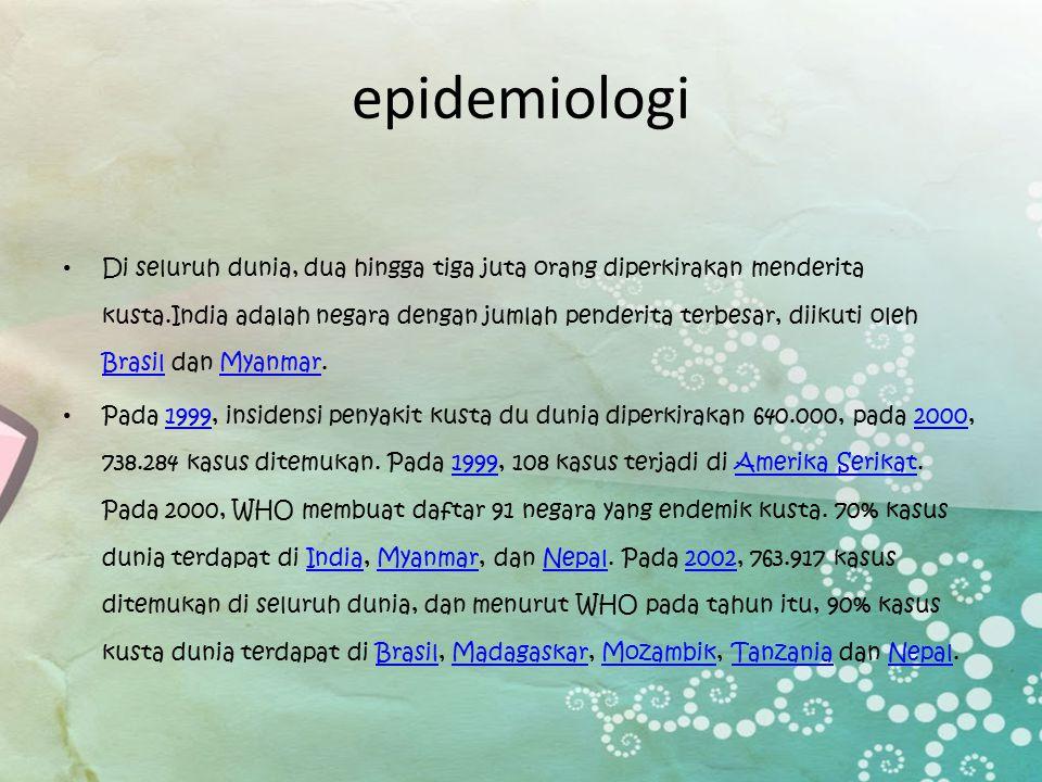 epidemiologi Di seluruh dunia, dua hingga tiga juta orang diperkirakan menderita kusta.India adalah negara dengan jumlah penderita terbesar, diikuti o