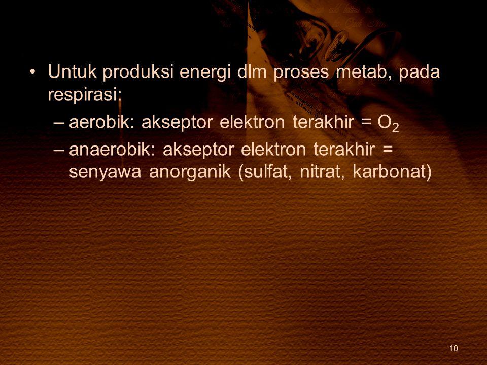 Untuk produksi energi dlm proses metab, pada respirasi: –aerobik: akseptor elektron terakhir = O 2 –anaerobik: akseptor elektron terakhir = senyawa an