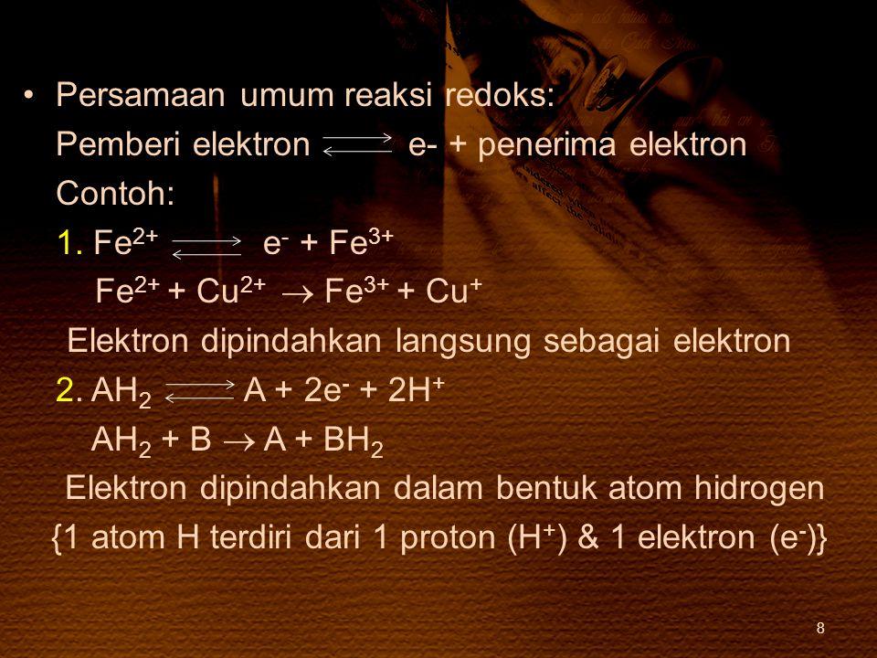 Persamaan umum reaksi redoks: Pemberi elektron e- + penerima elektron Contoh: 1. Fe 2+ e - + Fe 3+ Fe 2+ + Cu 2+  Fe 3+ + Cu + Elektron dipindahkan l