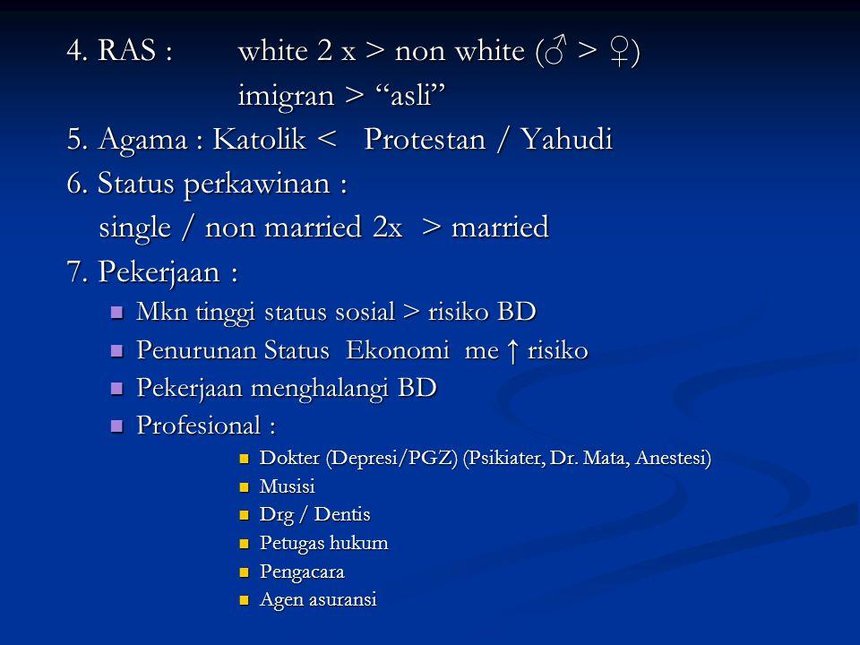 """4. RAS : white 2 x > non white (♂ > ♀) imigran > """"asli"""" 5. Agama : Katolik < Protestan / Yahudi 6. Status perkawinan : single / non married 2x > marri"""
