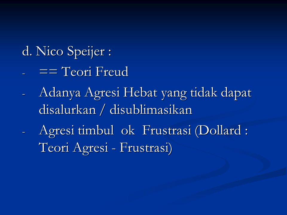 d. Nico Speijer : - == Teori Freud - Adanya Agresi Hebat yang tidak dapat disalurkan / disublimasikan - Agresi timbul ok Frustrasi (Dollard : Teori Ag