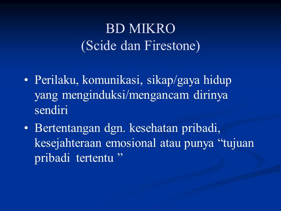 BD MIKRO (Scide dan Firestone) Perilaku, komunikasi, sikap/gaya hidup yang menginduksi/mengancam dirinya sendiri Bertentangan dgn. kesehatan pribadi,