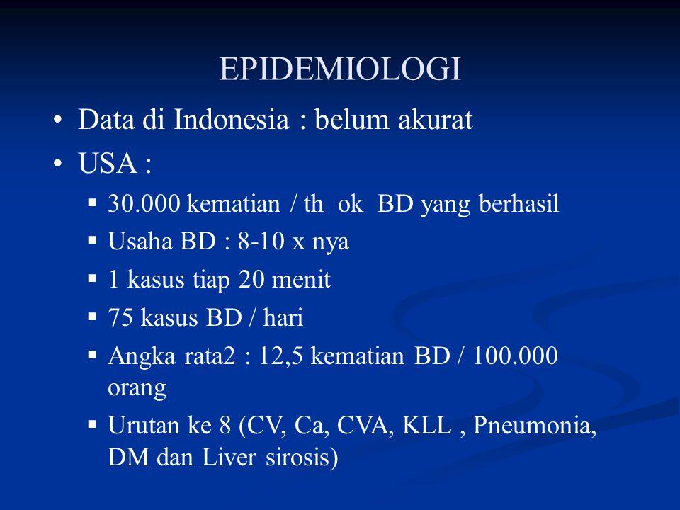 EPIDEMIOLOGI Data di Indonesia : belum akurat USA :  30.000 kematian / th ok BD yang berhasil  Usaha BD : 8-10 x nya  1 kasus tiap 20 menit  75 ka