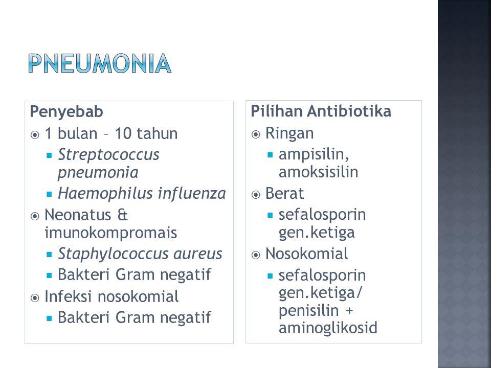 Penyebab  1 bulan – 10 tahun  Streptococcus pneumonia  Haemophilus influenza  Neonatus & imunokompromais  Staphylococcus aureus  Bakteri Gram negatif  Infeksi nosokomial  Bakteri Gram negatif Pilihan Antibiotika  Ringan  ampisilin, amoksisilin  Berat  sefalosporin gen.ketiga  Nosokomial  sefalosporin gen.ketiga/ penisilin + aminoglikosid