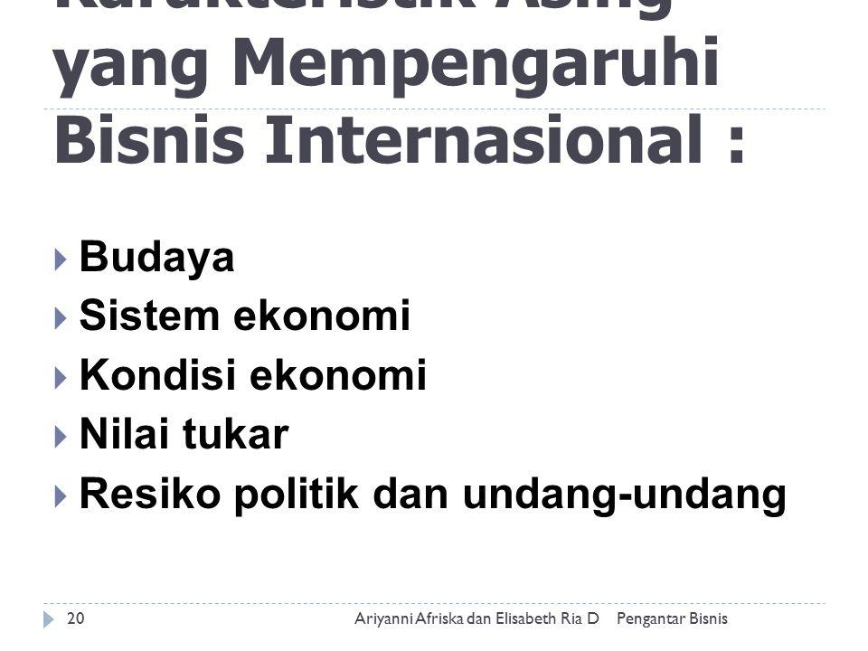 Karakteristik Asing yang Mempengaruhi Bisnis Internasional : Pengantar BisnisAriyanni Afriska dan Elisabeth Ria D20  Budaya  Sistem ekonomi  Kondis