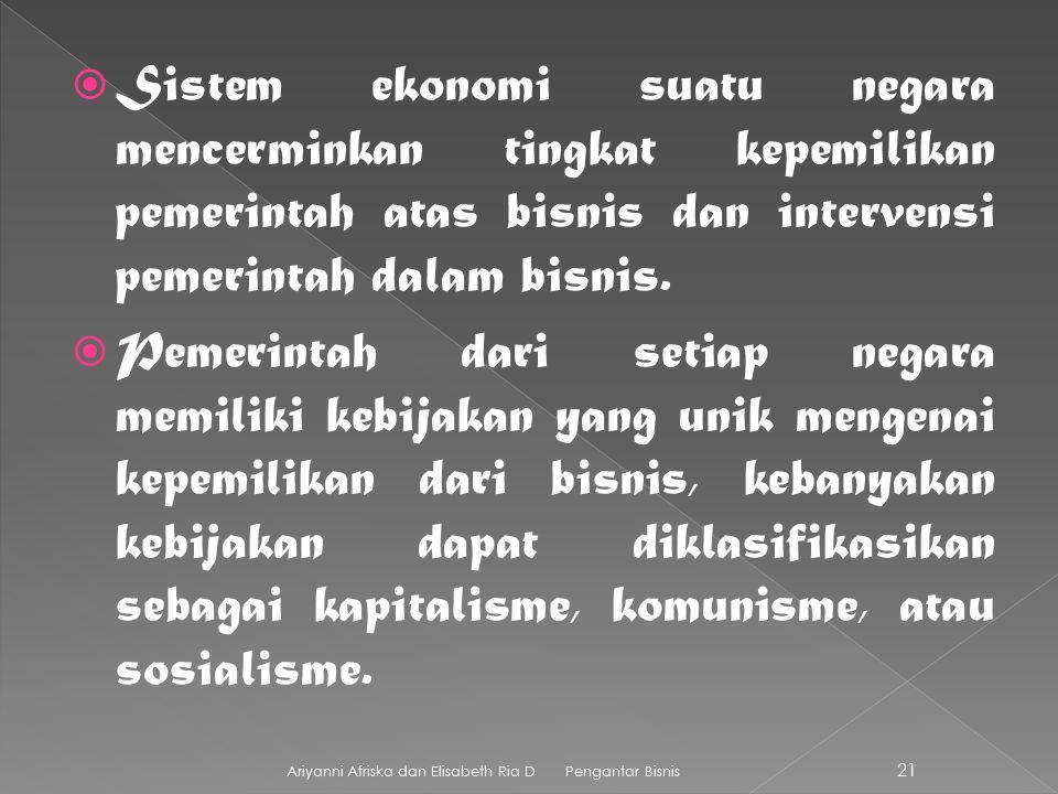  Sistem ekonomi suatu negara mencerminkan tingkat kepemilikan pemerintah atas bisnis dan intervensi pemerintah dalam bisnis.  Pemerintah dari setiap