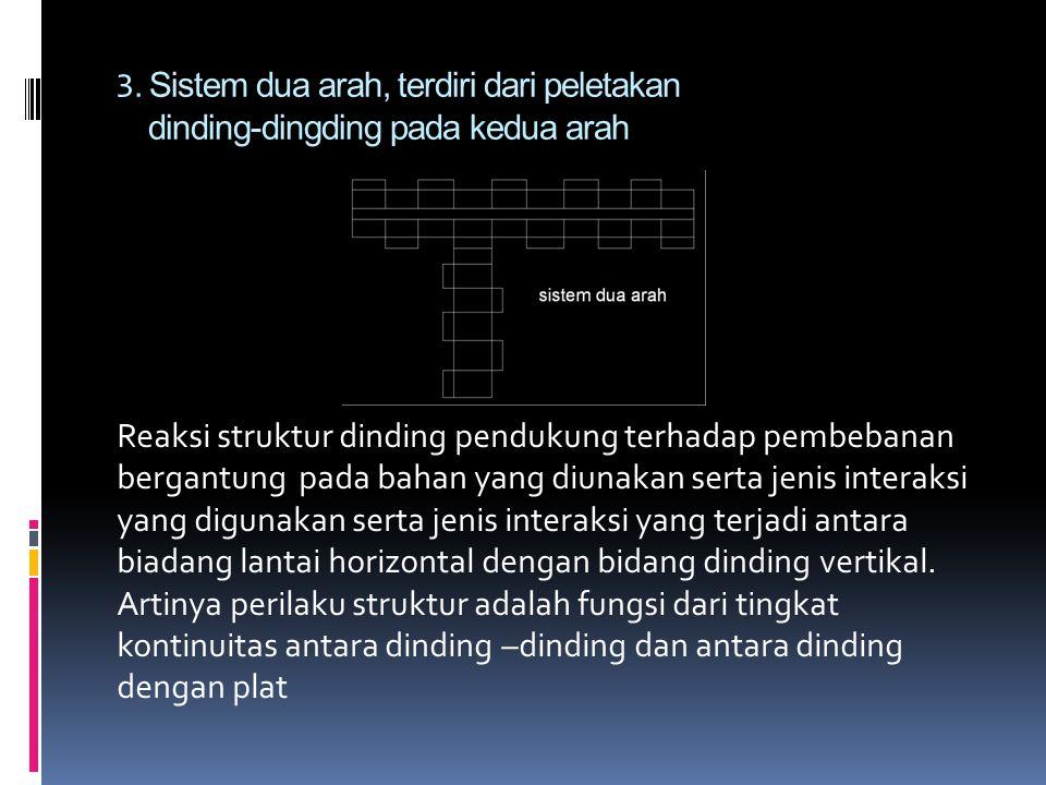 3. Sistem dua arah, terdiri dari peletakan dinding-dingding pada kedua arah Reaksi struktur dinding pendukung terhadap pembebanan bergantung pada baha
