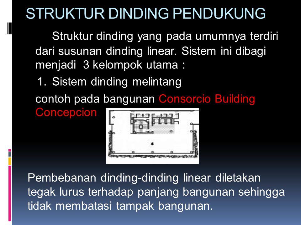 STRUKTUR DINDING PENDUKUNG Pembebanan dinding-dinding linear diletakan tegak lurus terhadap panjang bangunan sehingga tidak membatasi tampak bangunan.