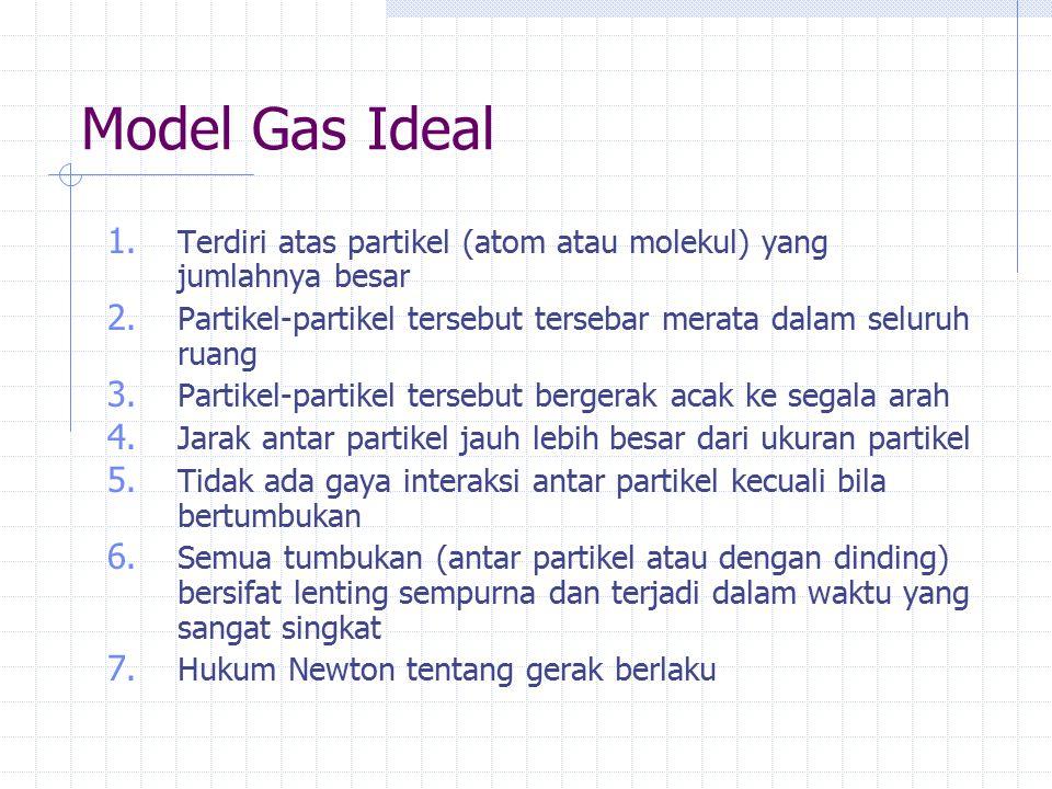 Model Gas Ideal 1. Terdiri atas partikel (atom atau molekul) yang jumlahnya besar 2. Partikel-partikel tersebut tersebar merata dalam seluruh ruang 3.