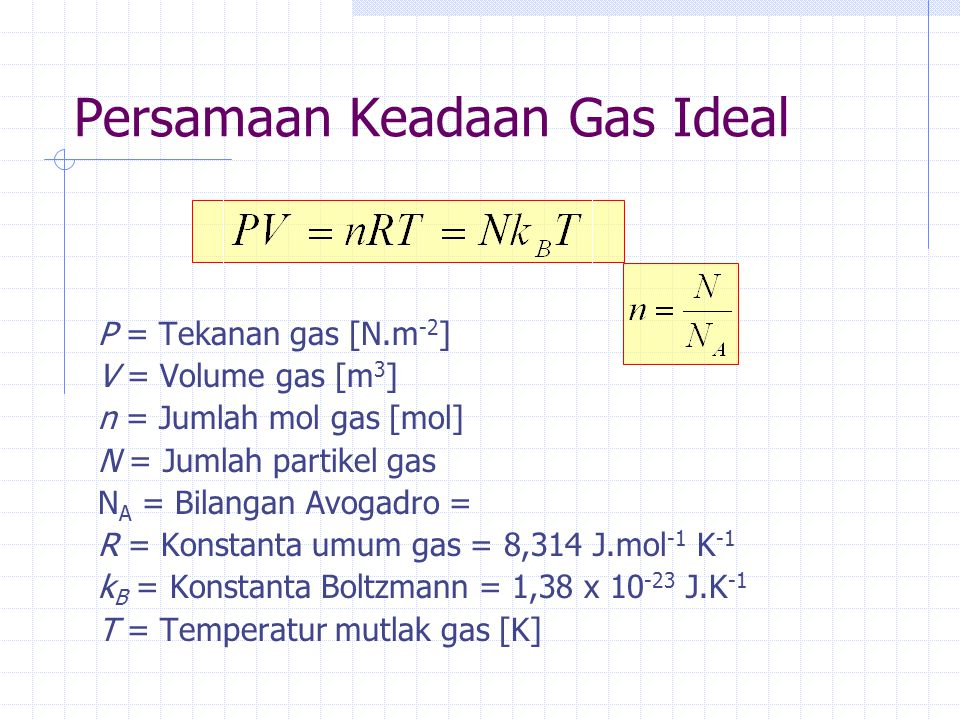 Persamaan Keadaan Gas Ideal P = Tekanan gas [N.m -2 ] V = Volume gas [m 3 ] n = Jumlah mol gas [mol] N = Jumlah partikel gas N A = Bilangan Avogadro = R = Konstanta umum gas = 8,314 J.mol -1 K -1 k B = Konstanta Boltzmann = 1,38 x 10 -23 J.K -1 T = Temperatur mutlak gas [K]