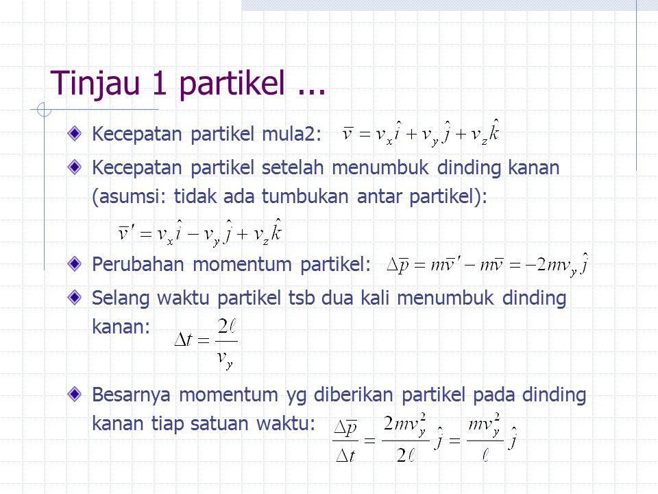 Tinjau 1 partikel... Kecepatan partikel mula2: Kecepatan partikel setelah menumbuk dinding kanan (asumsi: tidak ada tumbukan antar partikel): Perubaha