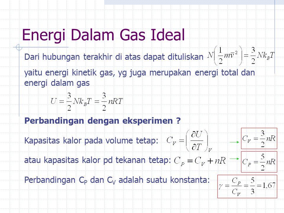 Energi Dalam Gas Ideal Dari hubungan terakhir di atas dapat dituliskan yaitu energi kinetik gas, yg juga merupakan energi total dan energi dalam gas Perbandingan dengan eksperimen .