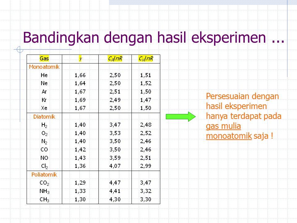 Bandingkan dengan hasil eksperimen... Persesuaian dengan hasil eksperimen hanya terdapat pada gas mulia monoatomik saja !