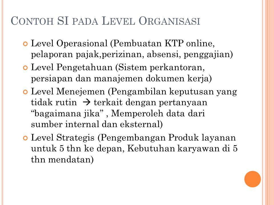 C ONTOH SI PADA L EVEL O RGANISASI Level Operasional (Pembuatan KTP online, pelaporan pajak,perizinan, absensi, penggajian) Level Pengetahuan (Sistem perkantoran, persiapan dan manajemen dokumen kerja) Level Menejemen (Pengambilan keputusan yang tidak rutin  terkait dengan pertanyaan bagaimana jika , Memperoleh data dari sumber internal dan eksternal) Level Strategis (Pengembangan Produk layanan untuk 5 thn ke depan, Kebutuhan karyawan di 5 thn mendatan)