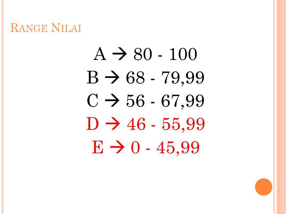 R ANGE N ILAI A  80 - 100 B  68 - 79,99 C  56 - 67,99 D  46 - 55,99 E  0 - 45,99