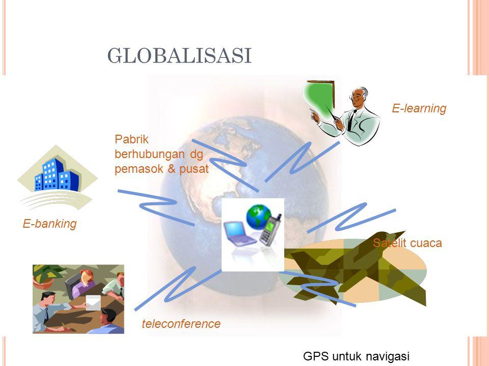 GLOBALISASI teleconference E-banking Pabrik berhubungan dg pemasok & pusat E-learning Satelit cuaca GPS untuk navigasi