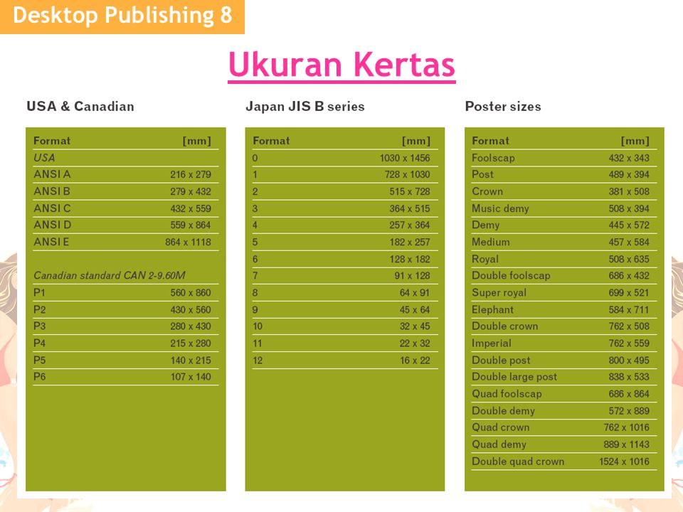 Desktop Publishing 8 Ukuran Kertas
