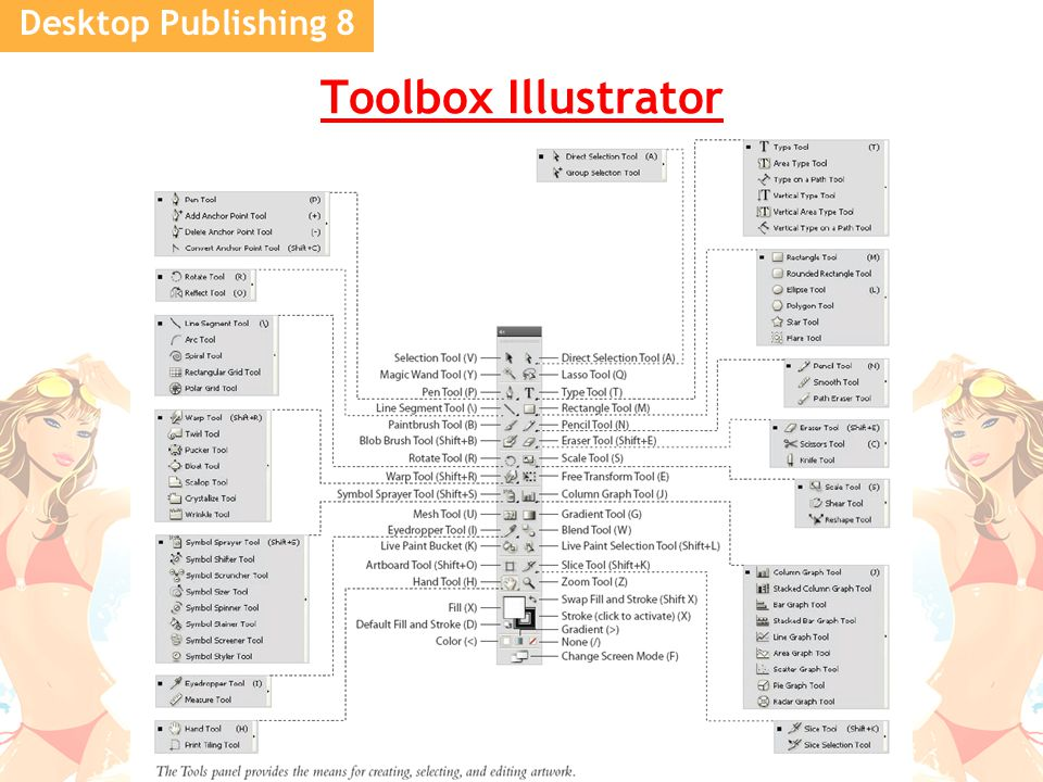 Desktop Publishing 8 Toolbox Illustrator
