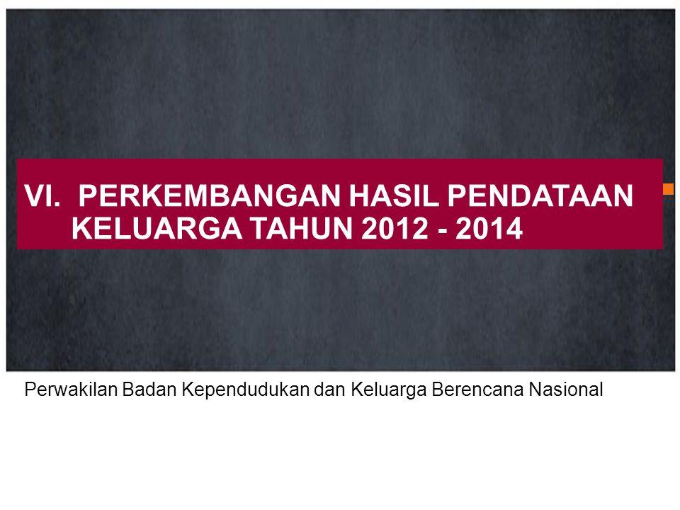 PERKEMBANGAN CAKUPAN KEPALA KELUARGA HASIL PENDATAAN KELUARGA PER KABUPATEN/KOTA TAHUN 2012-2014 NOPROVINSI CAKUPAN 201220132014 1Lampung Selatan 255,992 259,248 269,207 2Lampung Tengah 323,665 330,399 330,515 3Lampung Utara 159,988 163,097 165,834 4Kota Bandar Lampung 223,490 233,894 235,955 5Lampung Barat 113,069 114,733 81,205 6Tulang Bawang 110,044 112,039 110,026 7Tanggamus 146,267 147,284 149,242 8Kota Metro 34,306 36,635 9Lampung Timur 269,655 274,624 279,580 10Way Kanan 113,716 121,755 121,100 11Pesawaran 110,242 111,740 113,866 12Pringsewu 96,743 100,898 103,885 13Mesuji 67,890 68,710 69,896 14Tulang Bawang Barat 70,553 72,516 76,602 15Pesisir Barat 39,335 JUMLAH 2,095,620 2,147,572 2,182,883