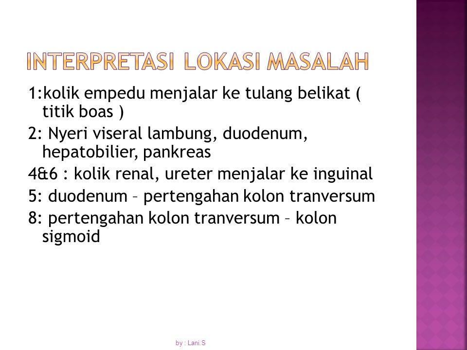 1:kolik empedu menjalar ke tulang belikat ( titik boas ) 2: Nyeri viseral lambung, duodenum, hepatobilier, pankreas 4&6 : kolik renal, ureter menjalar