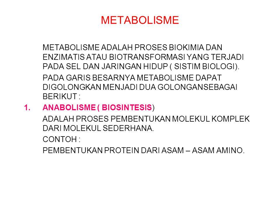 METABOLISME METABOLISME ADALAH PROSES BIOKIMIA DAN ENZIMATIS ATAU BIOTRANSFORMASI YANG TERJADI PADA SEL DAN JARINGAN HIDUP ( SISTIM BIOLOGI). PADA GAR