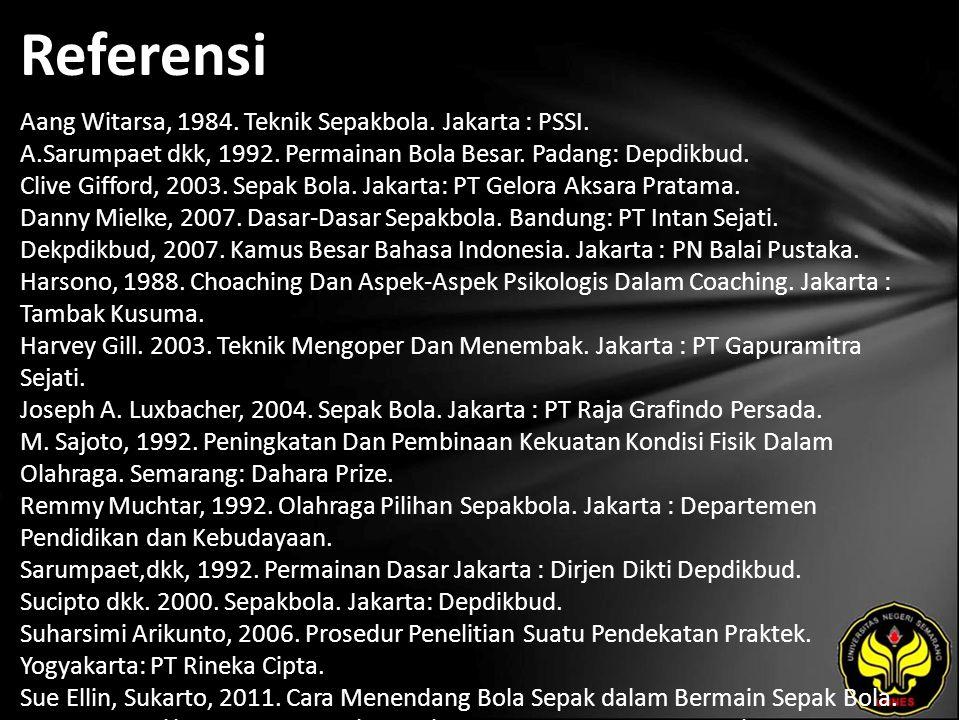 Referensi Aang Witarsa, 1984. Teknik Sepakbola. Jakarta : PSSI.