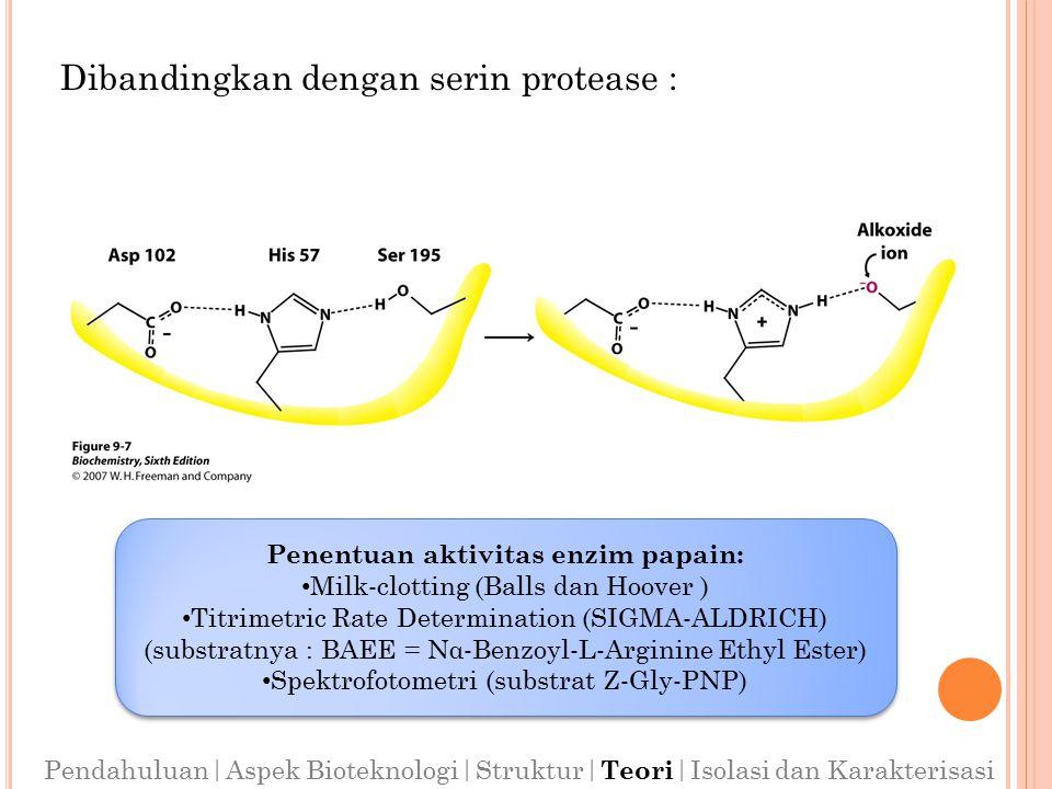 Dibandingkan dengan serin protease : Pendahuluan|Aspek Bioteknologi|Struktur| Teori |Isolasi dan Karakterisasi Penentuan aktivitas enzim papain: Milk-