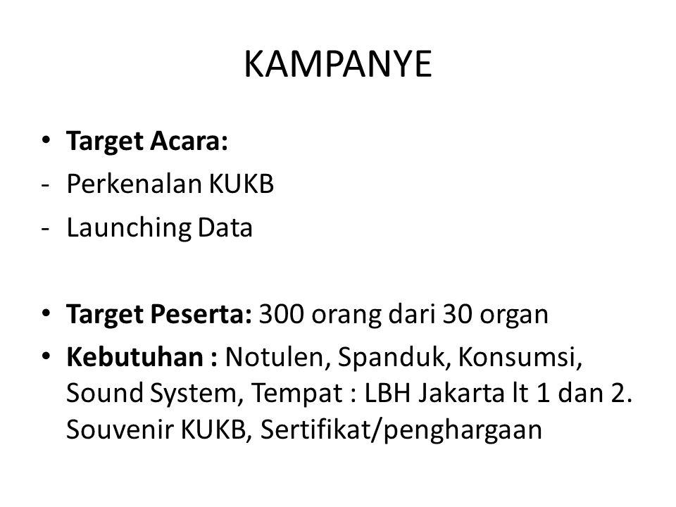 KAMPANYE Target Acara: -Perkenalan KUKB -Launching Data Target Peserta: 300 orang dari 30 organ Kebutuhan : Notulen, Spanduk, Konsumsi, Sound System, Tempat : LBH Jakarta lt 1 dan 2.