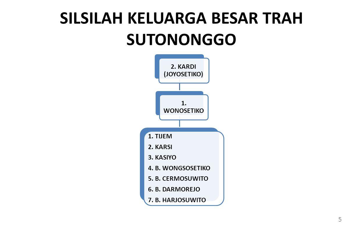 SILSILAH KELUARGA BESAR TRAH SUTONONGGO 2.KARDI (JOYOSETIKO) 1.