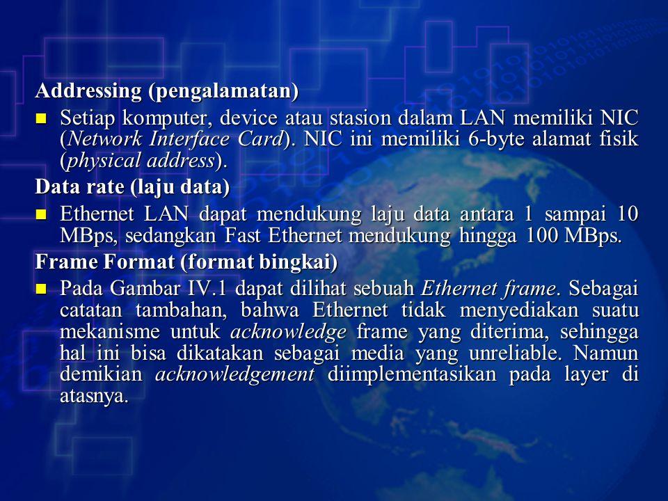 Addressing (pengalamatan) Setiap komputer, device atau stasion dalam LAN memiliki NIC (Network Interface Card). NIC ini memiliki 6-byte alamat fisik (