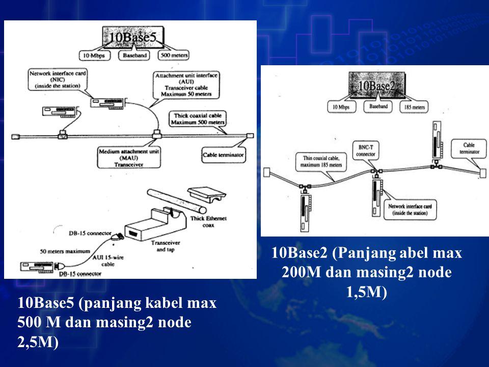 10Base5 (panjang kabel max 500 M dan masing2 node 2,5M) 10Base2 (Panjang abel max 200M dan masing2 node 1,5M)