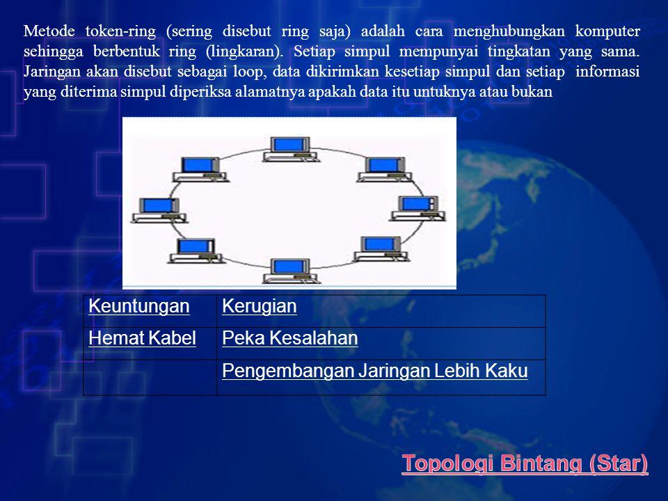Metode token-ring (sering disebut ring saja) adalah cara menghubungkan komputer sehingga berbentuk ring (lingkaran). Setiap simpul mempunyai tingkatan