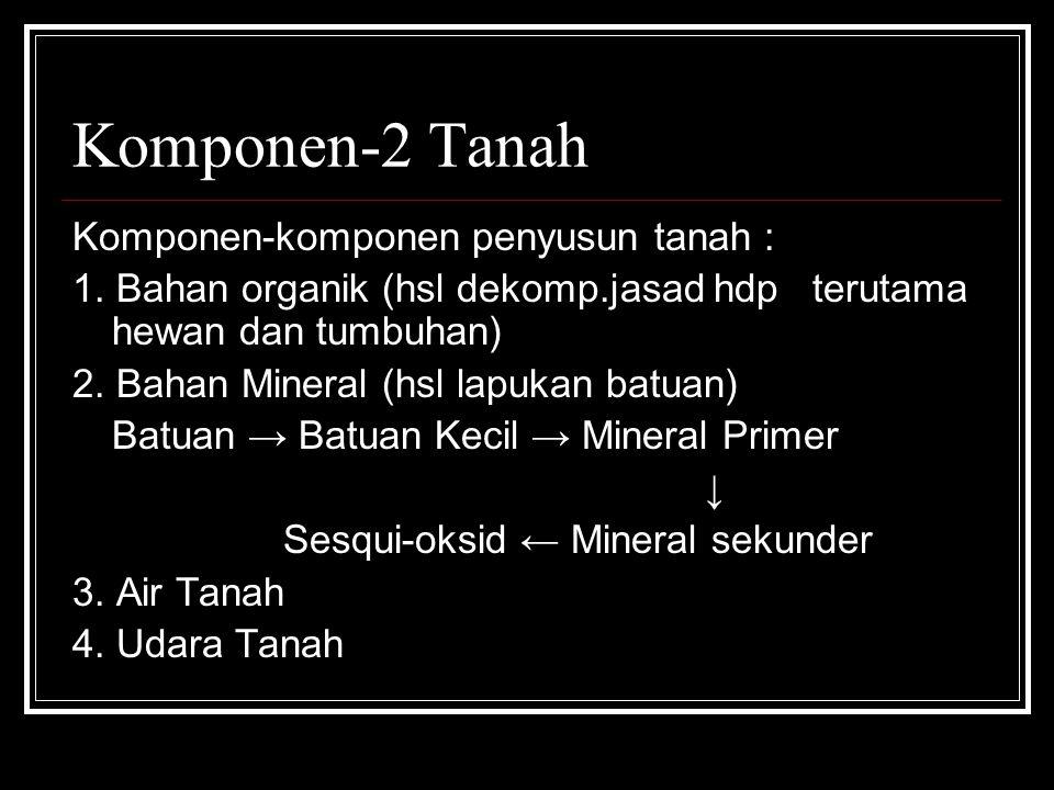 Komponen-2 Tanah Komponen-komponen penyusun tanah : 1. Bahan organik (hsl dekomp.jasad hdp terutama hewan dan tumbuhan) 2. Bahan Mineral (hsl lapukan