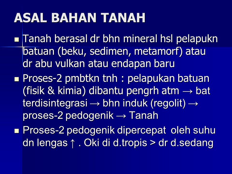 ASAL BAHAN TANAH Tanah berasal dr bhn mineral hsl pelapukn batuan (beku, sedimen, metamorf) atau dr abu vulkan atau endapan baru Tanah berasal dr bhn